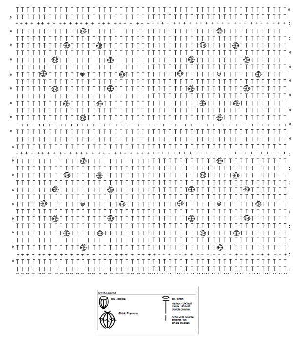 Block3LRG-SSCAL-CHART