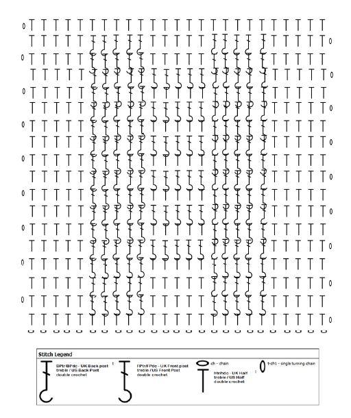 Block6LRG-SSCAL-CHART