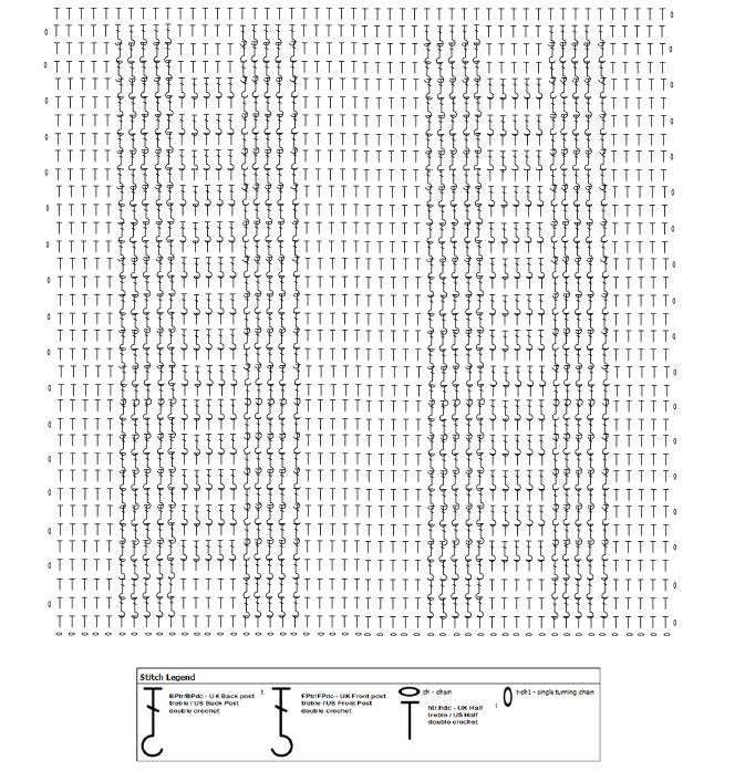 Block6SML-SSCAL-CHART