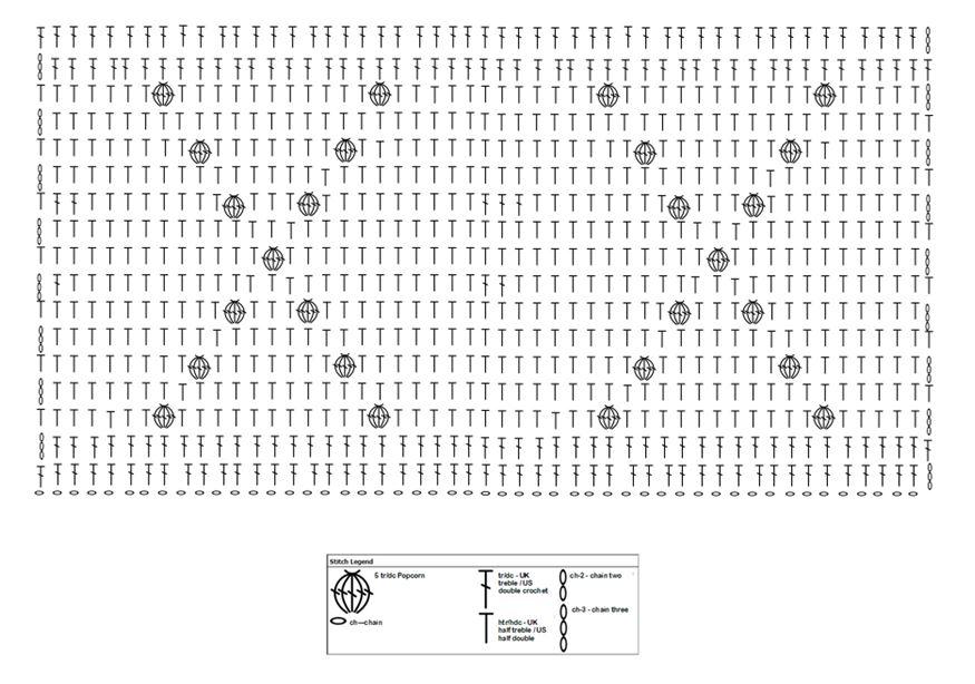 Block7LRG-SSCAL-CHART