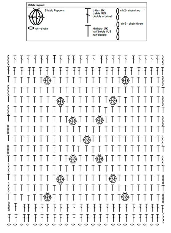 Block7SML-SSCAL-CHART