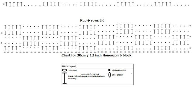 Block12LRG-SSCAL-CHART